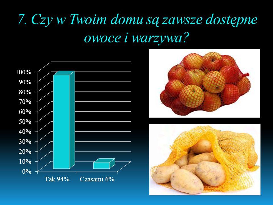 7. Czy w Twoim domu są zawsze dostępne owoce i warzywa?