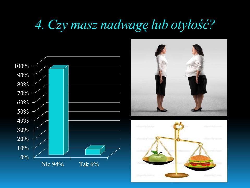 4. Czy masz nadwagę lub otyłość?
