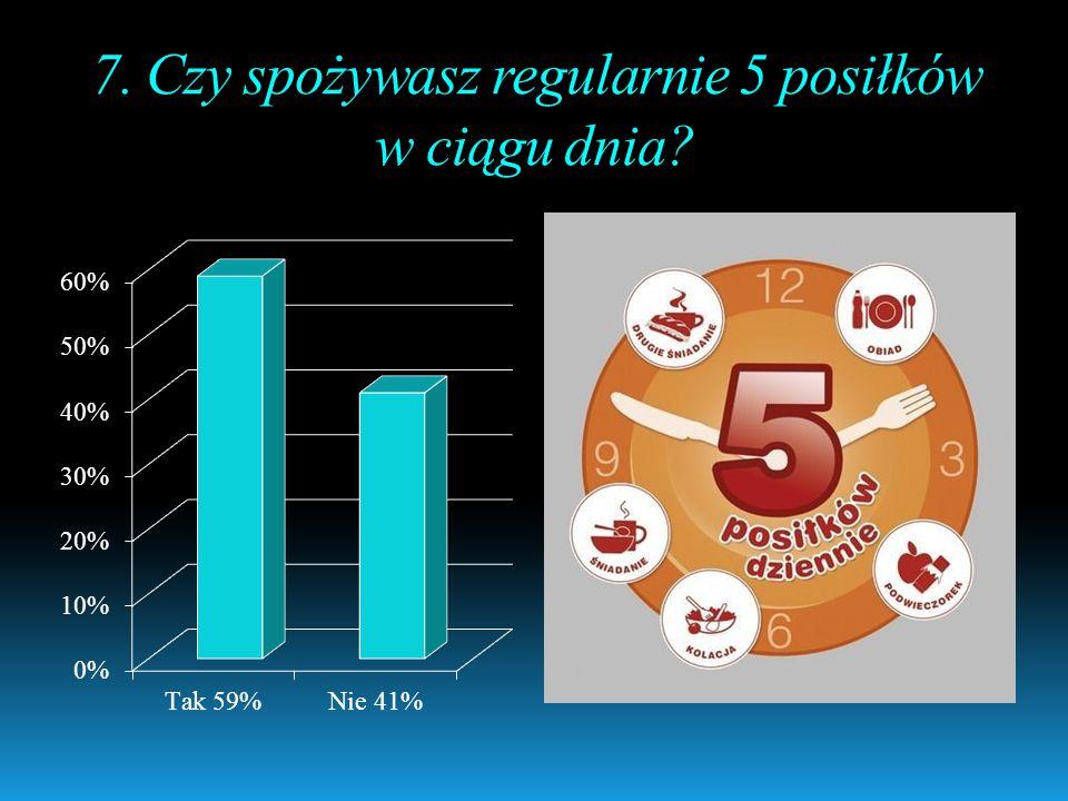 7. Czy spożywasz regularnie 5 posiłków w ciągu dnia?