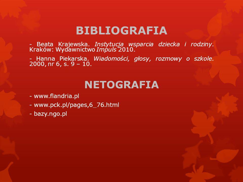 BIBLIOGRAFIA - Beata Krajewska. Instytucja wsparcia dziecka i rodziny. Kraków: Wydawnictwo Impuls 2010. - Hanna Piekarska. Wiadomości, głosy, rozmowy