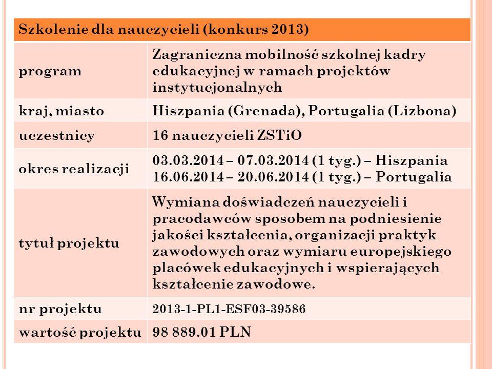 Szkolenie dla nauczycieli (konkurs 2013) program Zagraniczna mobilność szkolnej kadry edukacyjnej w ramach projektów instytucjonalnych kraj, miastoHis