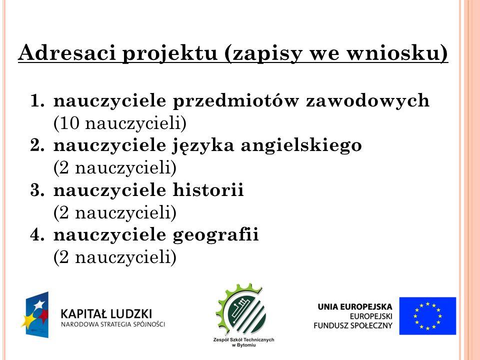 Dzień 3 Magnestil - prywatna szkoła zawodowa (z której ZSTiO przyjął uczestników programu LdV organizując im staże zawodowe w firmach polskich).