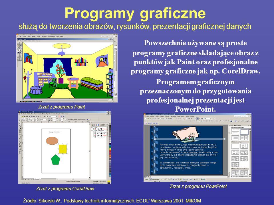 Programy graficzne służą do tworzenia obrazów, rysunków, prezentacji graficznej danych Powszechnie używane są proste programy graficzne składające obr