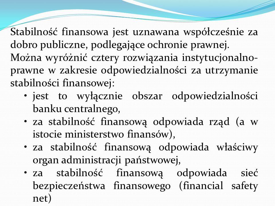 Stabilność finansowa jest uznawana współcześnie za dobro publiczne, podlegające ochronie prawnej. Można wyróżnić cztery rozwiązania instytucjonalno- p