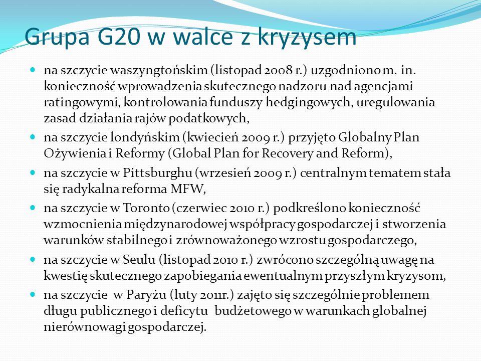 Grupa G20 w walce z kryzysem na szczycie waszyngtońskim (listopad 2008 r.) uzgodniono m. in. konieczność wprowadzenia skutecznego nadzoru nad agencjam
