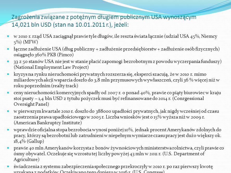 Zagrożenia związane z potężnym długiem publicznym USA wynoszącym 14,021 bln USD (stan na 10.01.2011 r.), jeżeli: w 2010 r. rząd USA zaciągnął prawie t