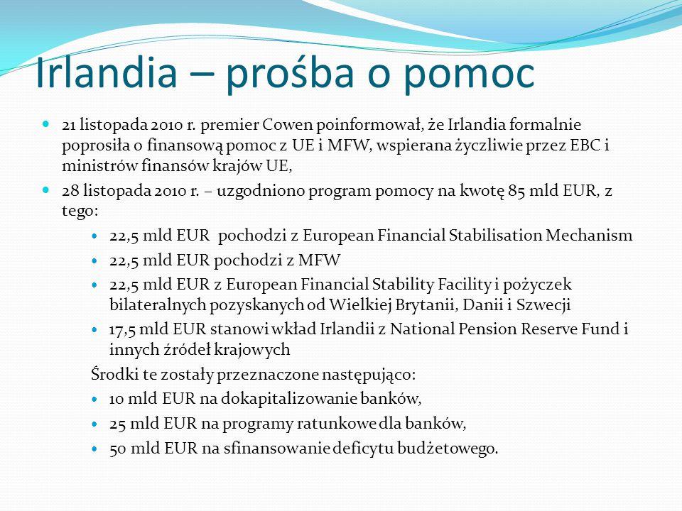 Irlandia – prośba o pomoc 21 listopada 2010 r. premier Cowen poinformował, że Irlandia formalnie poprosiła o finansową pomoc z UE i MFW, wspierana życ