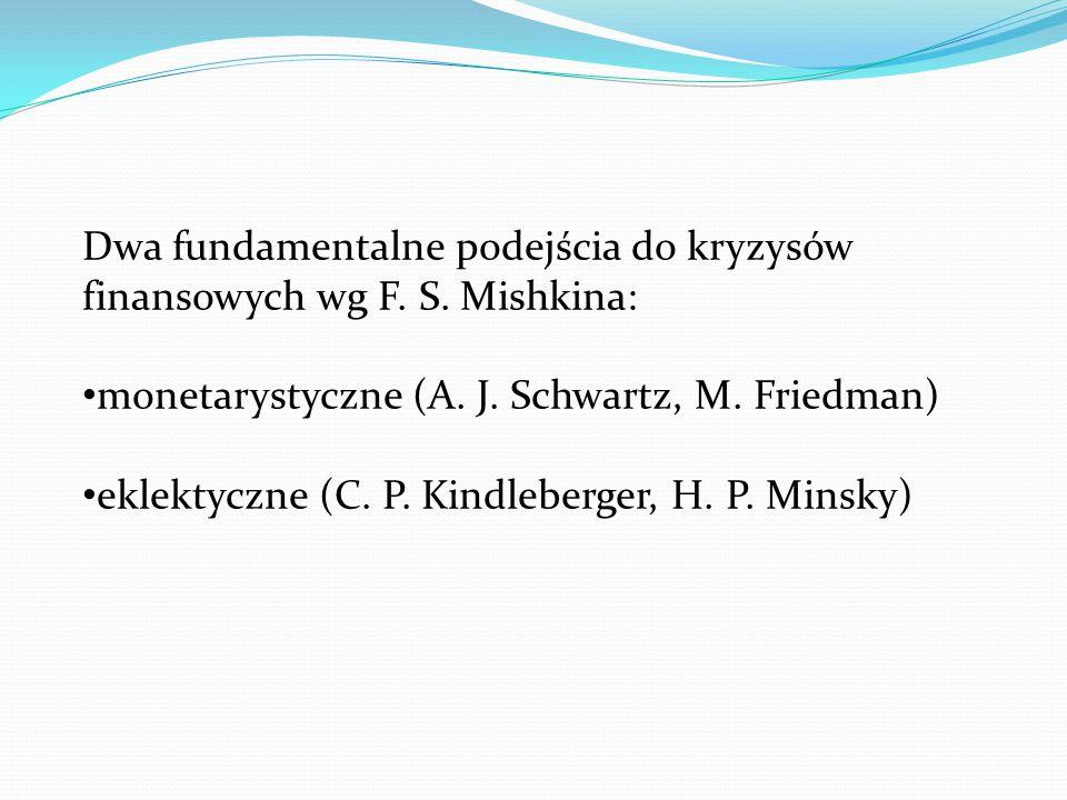Dwa fundamentalne podejścia do kryzysów finansowych wg F. S. Mishkina: monetarystyczne (A. J. Schwartz, M. Friedman) eklektyczne (C. P. Kindleberger,