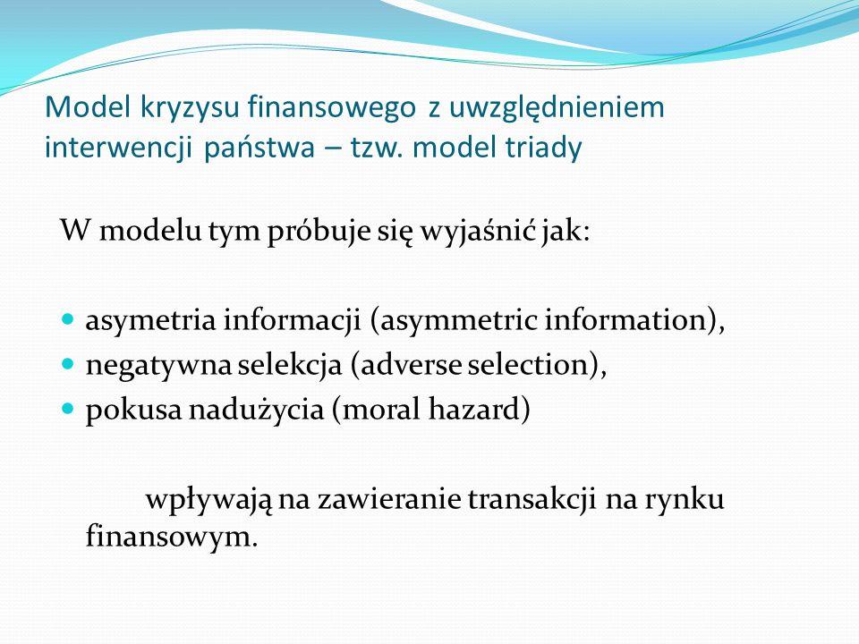Model kryzysu finansowego z uwzględnieniem interwencji państwa – tzw. model triady W modelu tym próbuje się wyjaśnić jak: asymetria informacji (asymme