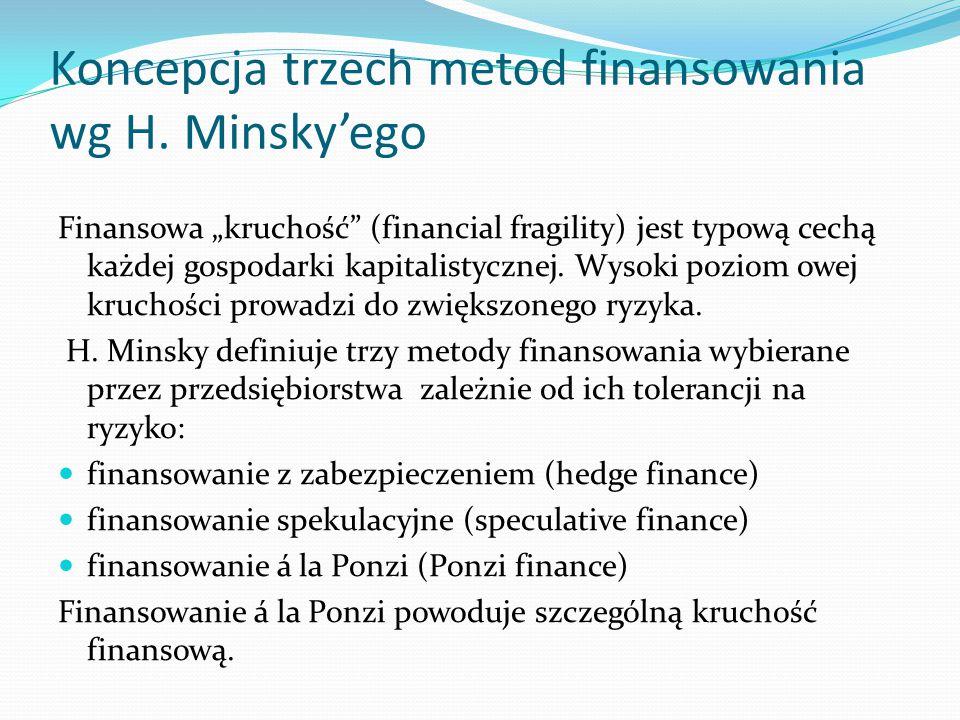 """Koncepcja trzech metod finansowania wg H. Minsky'ego Finansowa """"kruchość"""" (financial fragility) jest typową cechą każdej gospodarki kapitalistycznej."""