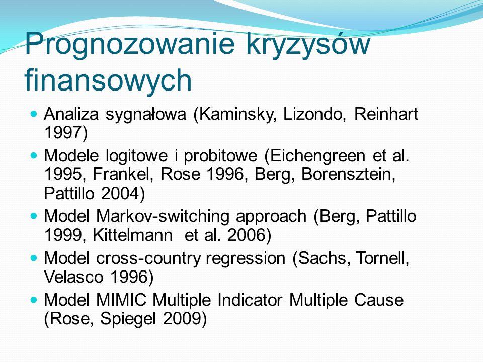 Prognozowanie kryzysów finansowych Analiza sygnałowa (Kaminsky, Lizondo, Reinhart 1997) Modele logitowe i probitowe (Eichengreen et al. 1995, Frankel,