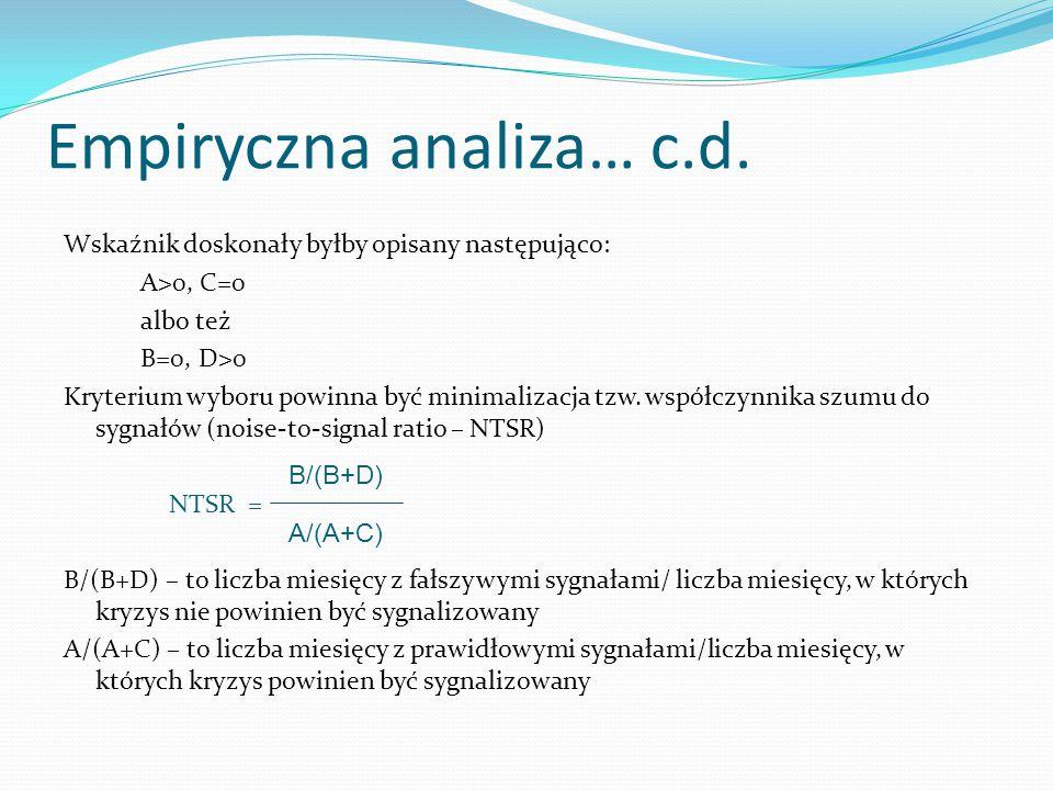 Empiryczna analiza… c.d. Wskaźnik doskonały byłby opisany następująco: A>0, C=0 albo też B=0, D>0 Kryterium wyboru powinna być minimalizacja tzw. wspó