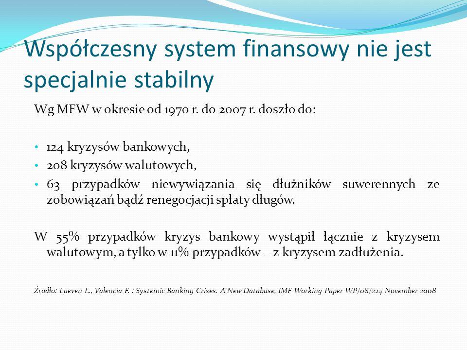 Współczesny system finansowy nie jest specjalnie stabilny Wg MFW w okresie od 1970 r. do 2007 r. doszło do: 124 kryzysów bankowych, 208 kryzysów walut