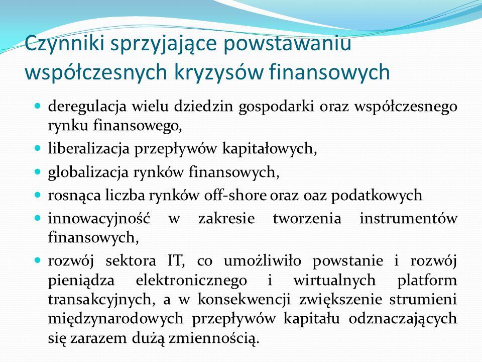 Czynniki sprzyjające powstawaniu współczesnych kryzysów finansowych deregulacja wielu dziedzin gospodarki oraz współczesnego rynku finansowego, libera