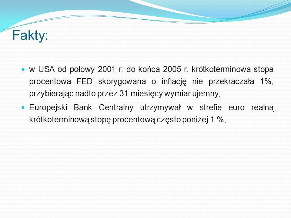 w USA od połowy 2001 r. do końca 2005 r. krótkoterminowa stopa procentowa FED skorygowana o inflację nie przekraczała 1%, przybierając nadto przez 31