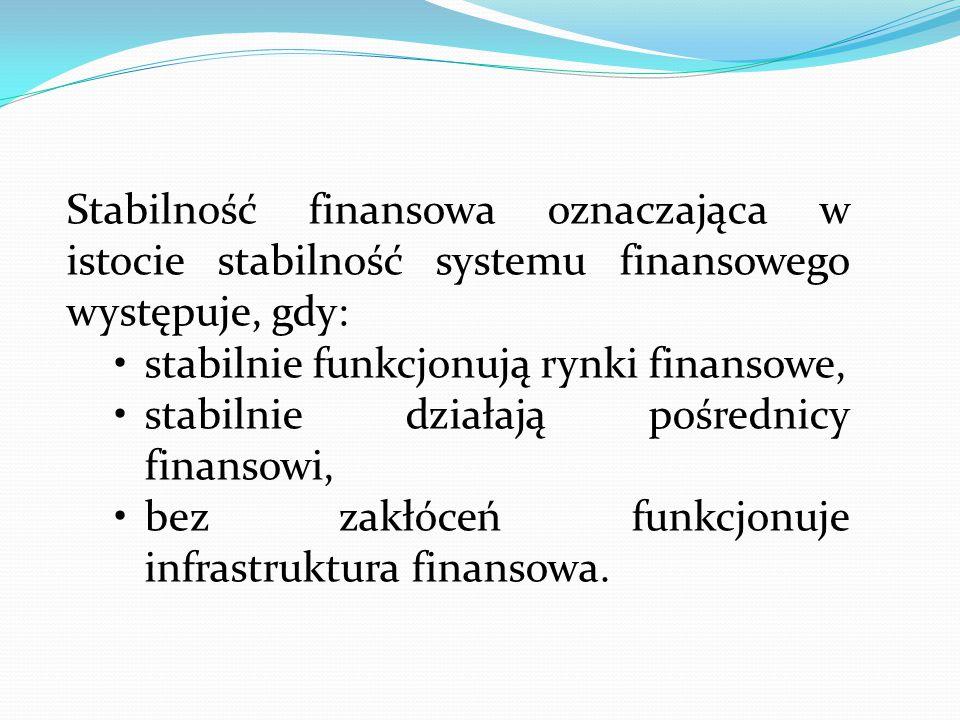 Stabilność finansowa oznaczająca w istocie stabilność systemu finansowego występuje, gdy: stabilnie funkcjonują rynki finansowe, stabilnie działają po