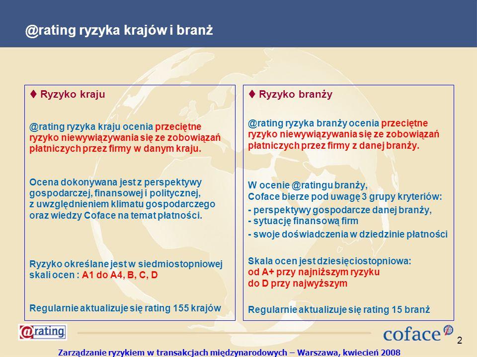Zarządzanie ryzykiem w transakcjach międzynarodowych – Warszawa, kwiecień 2008 2 @rating ryzyka krajów i branż  Ryzyko kraju @rating ryzyka kraju ocenia przeciętne ryzyko niewywiązywania się ze zobowiązań płatniczych przez firmy w danym kraju.