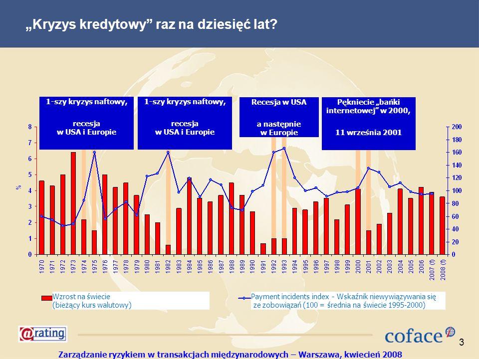"""Zarządzanie ryzykiem w transakcjach międzynarodowych – Warszawa, kwiecień 2008 3 """"Kryzys kredytowy raz na dziesięć lat."""
