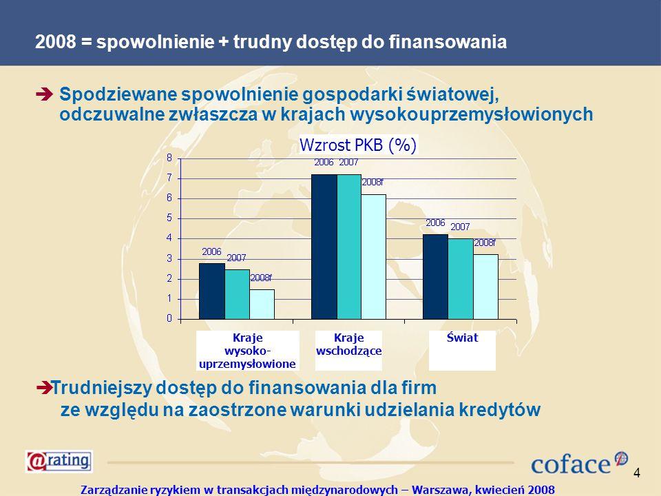 Zarządzanie ryzykiem w transakcjach międzynarodowych – Warszawa, kwiecień 2008 4 2008 = spowolnienie + trudny dostęp do finansowania  Spodziewane spowolnienie gospodarki światowej, odczuwalne zwłaszcza w krajach wysokouprzemysłowionych  Trudniejszy dostęp do finansowania dla firm ze względu na zaostrzone warunki udzielania kredytów Wzrost PKB (%) Kraje wysoko- uprzemysłowione Kraje wschodzące Świat