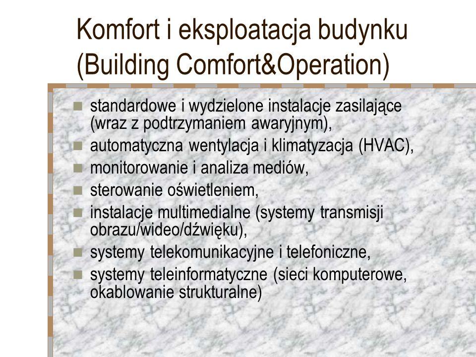 Komfort i eksploatacja budynku (Building Comfort&Operation) standardowe i wydzielone instalacje zasilające (wraz z podtrzymaniem awaryjnym), automatyc