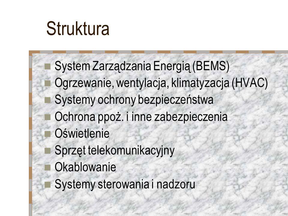 Struktura System Zarządzania Energią (BEMS) Ogrzewanie, wentylacja, klimatyzacja (HVAC) Systemy ochrony bezpieczeństwa Ochrona ppoż. i inne zabezpiecz