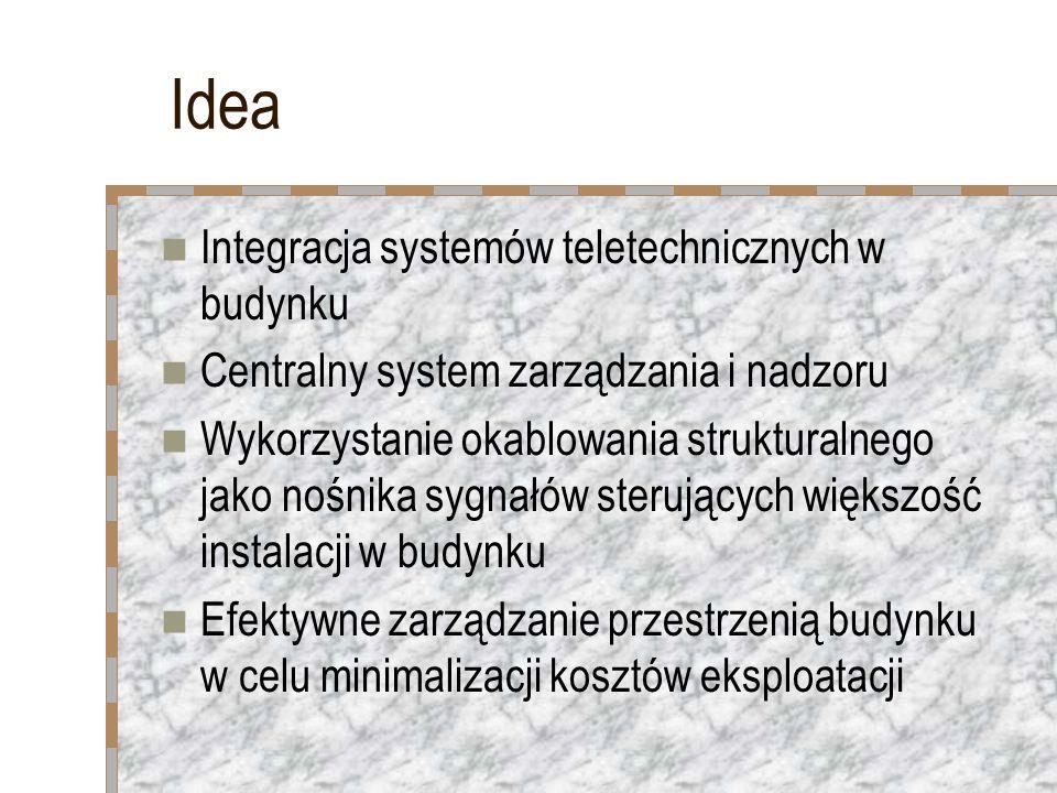 Idea Integracja systemów teletechnicznych w budynku Centralny system zarządzania i nadzoru Wykorzystanie okablowania strukturalnego jako nośnika sygna