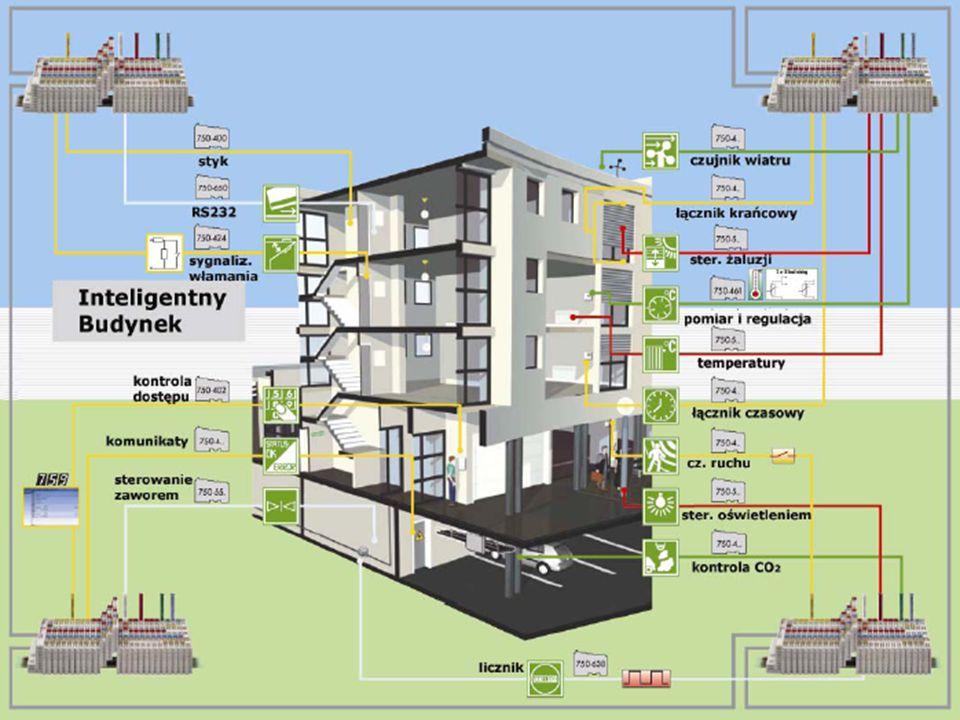 Integracja systemów zasilających okablowania strukturalnego automatyki biurowej audiowizualnych i oświetleniowych systemu przeciwpożarowego transportu wewnętrznego ogrzewania, klimatyzacji i wentylacji telekomunikacyjnych i informatycznych