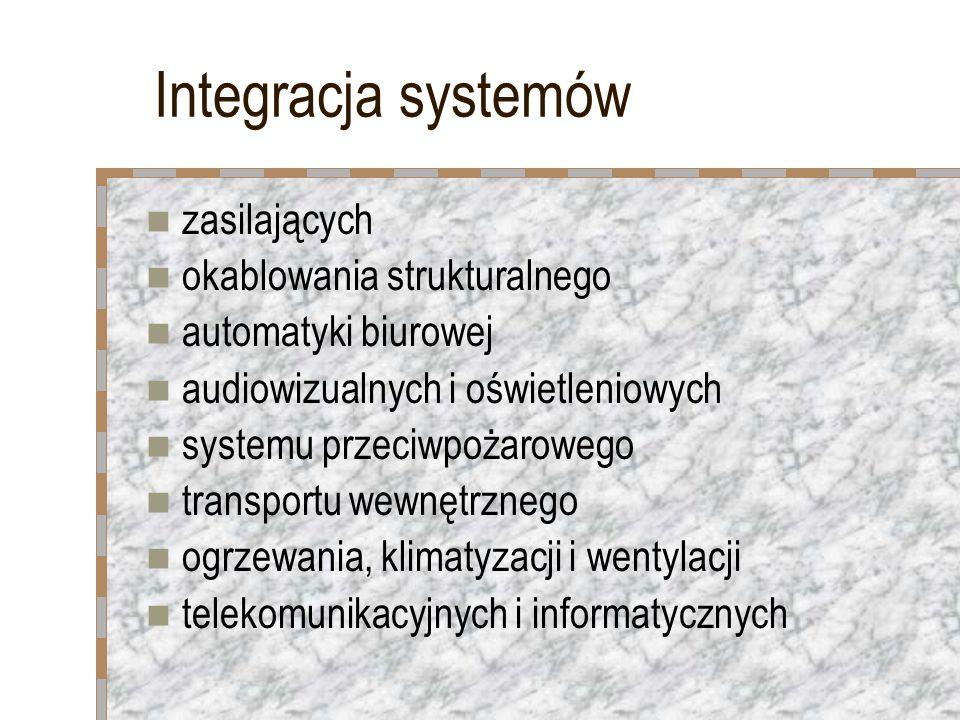Integracja systemów zasilających okablowania strukturalnego automatyki biurowej audiowizualnych i oświetleniowych systemu przeciwpożarowego transportu