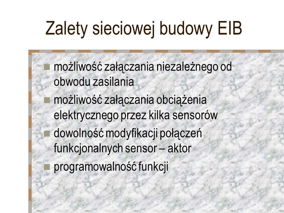 Zalety sieciowej budowy EIB możliwość załączania niezależnego od obwodu zasilania możliwość załączania obciążenia elektrycznego przez kilka sensorów d