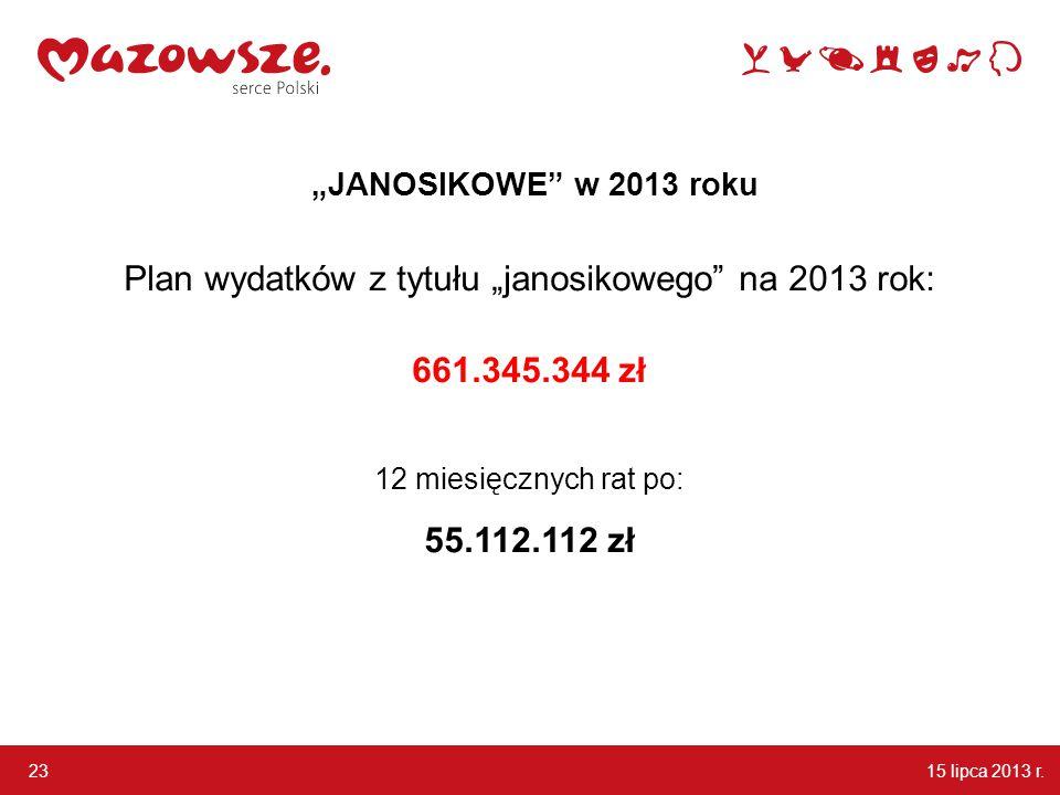 """Plan wydatków z tytułu """"janosikowego na 2013 rok: 661.345.344 zł 12 miesięcznych rat po: 55.112.112 zł 15 lipca 2013 r."""