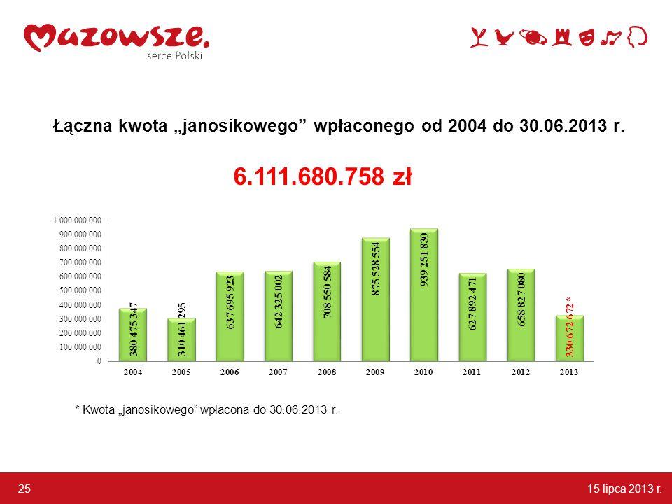 """15 lipca 2013 r. 25 Łączna kwota """"janosikowego wpłaconego od 2004 do 30.06.2013 r."""