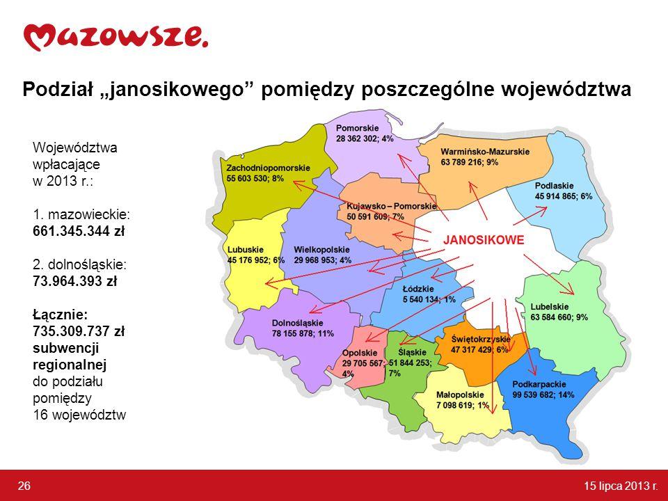 """Podział """"janosikowego pomiędzy poszczególne województwa Województwa wpłacające w 2013 r.: 1."""