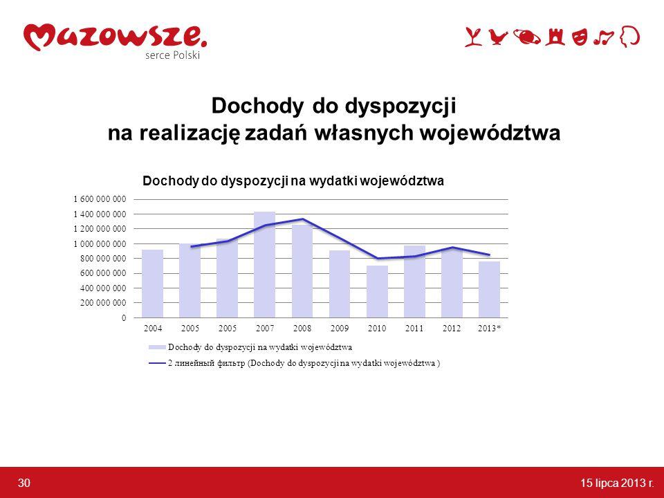 15 lipca 2013 r. 30 Dochody do dyspozycji na realizację zadań własnych województwa