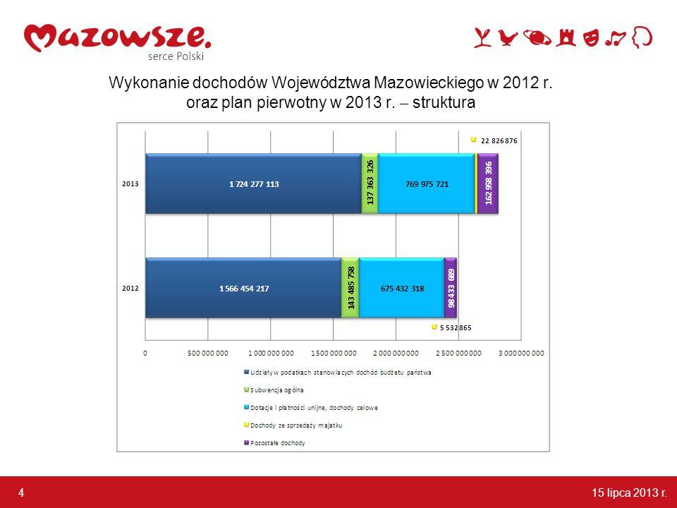 15 lipca 2013 r. 4 Wykonanie dochodów Województwa Mazowieckiego w 2012 r.