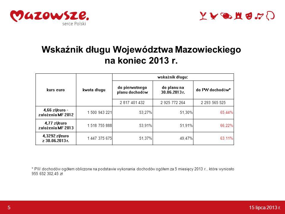 15 lipca 2013 r. 5 Wskaźnik długu Województwa Mazowieckiego na koniec 2013 r.