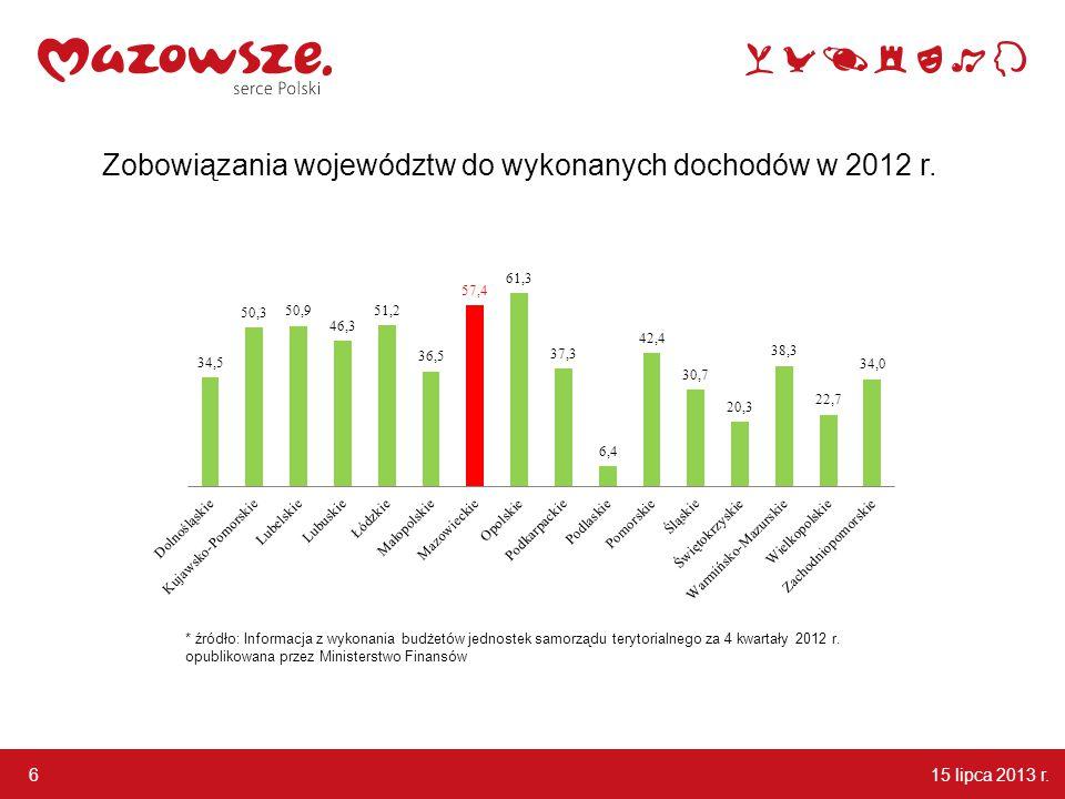 15 lipca 2013 r. 6 Zobowiązania województw do wykonanych dochodów w 2012 r.