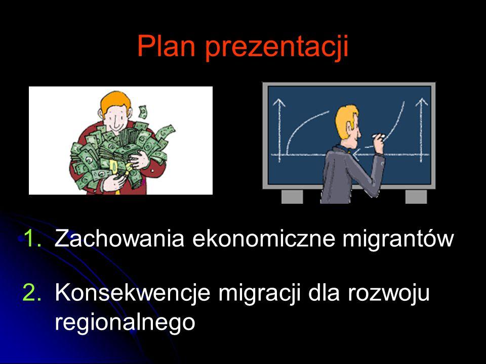 Plan prezentacji 1. 1.Zachowania ekonomiczne migrantów 2.