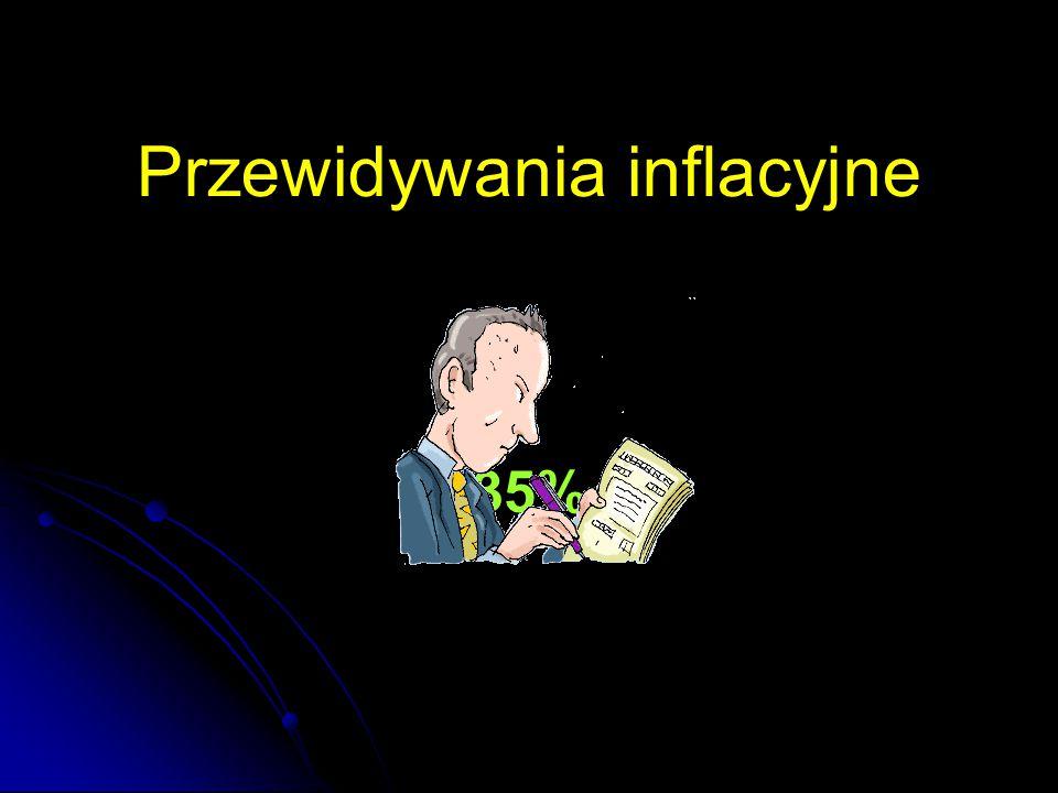 Przewidywania inflacyjne 35%