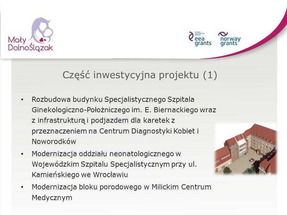 Część inwestycyjna projektu (1) Rozbudowa budynku Specjalistycznego Szpitala Ginekologiczno-Położniczego im. E. Biernackiego wraz z infrastrukturą i p