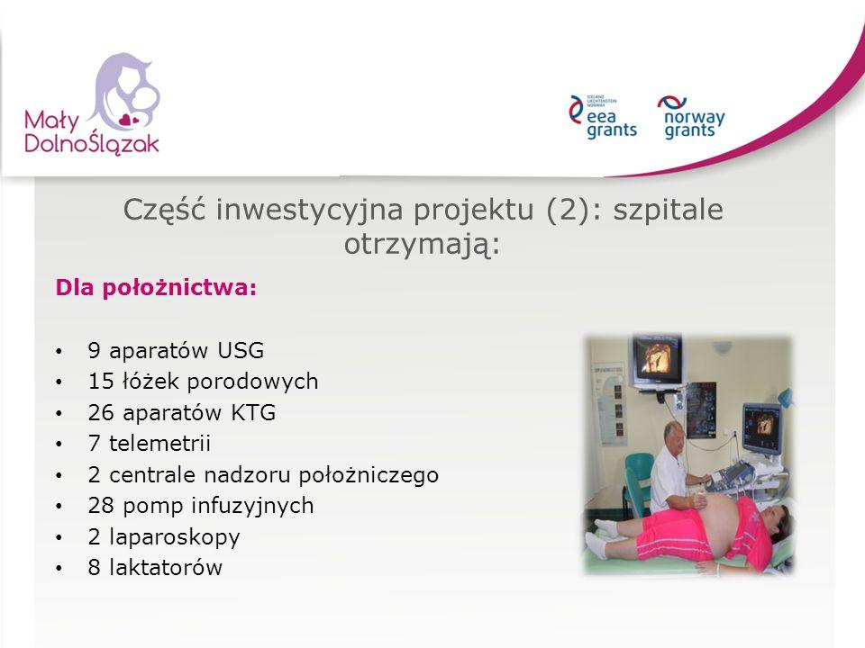 Część inwestycyjna projektu (2): szpitale otrzymają: Dla położnictwa: 9 aparatów USG 15 łóżek porodowych 26 aparatów KTG 7 telemetrii 2 centrale nadzo
