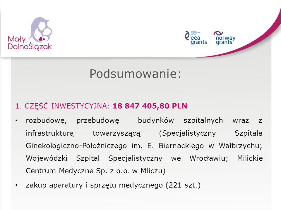Podsumowanie: 1. CZĘŚĆ INWESTYCYJNA: 18 847 405,80 PLN rozbudowę, przebudowę budynków szpitalnych wraz z infrastrukturą towarzyszącą (Specjalistyczny