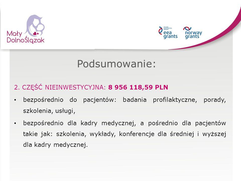 Podsumowanie: 2. CZĘŚĆ NIEINWESTYCYJNA: 8 956 118,59 PLN bezpośrednio do pacjentów: badania profilaktyczne, porady, szkolenia, usługi, bezpośrednio dl