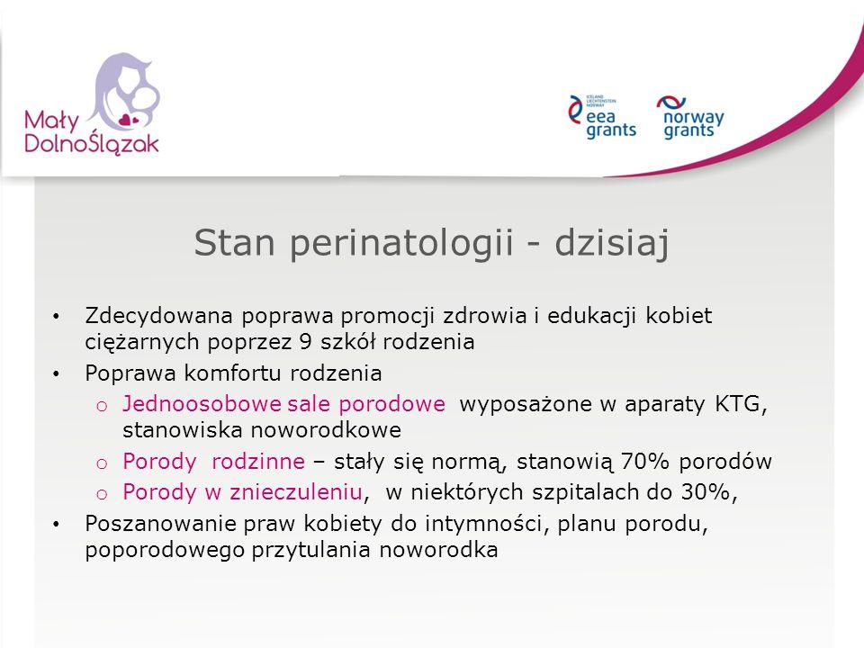 Stan perinatologii - dzisiaj Zdecydowana poprawa promocji zdrowia i edukacji kobiet ciężarnych poprzez 9 szkół rodzenia Poprawa komfortu rodzenia o Je