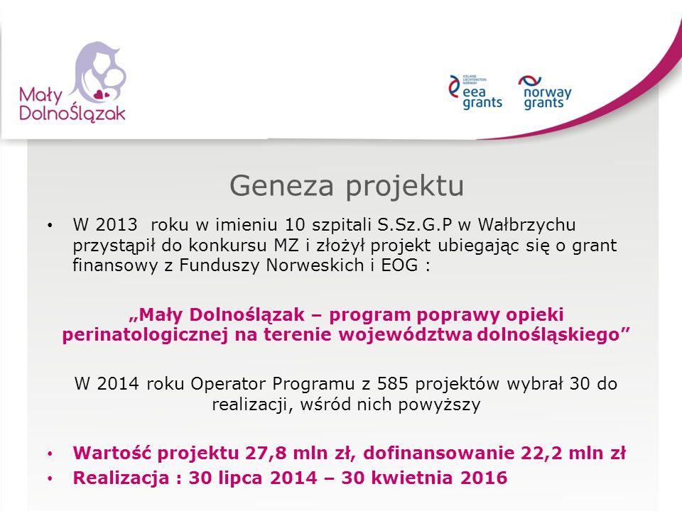 Geneza projektu W 2013 roku w imieniu 10 szpitali S.Sz.G.P w Wałbrzychu przystąpił do konkursu MZ i złożył projekt ubiegając się o grant finansowy z F