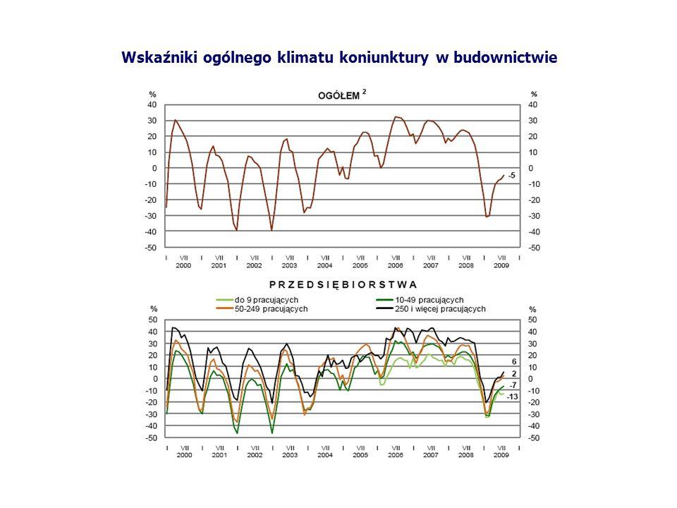 Ocena produkcji budowlano-montażowej. Sierpień 2009