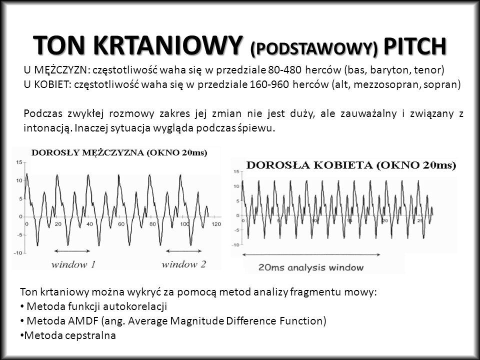 TON KRTANIOWY (PODSTAWOWY) PITCH U MĘŻCZYZN: częstotliwość waha się w przedziale 80-480 herców (bas, baryton, tenor) U KOBIET: częstotliwość waha się