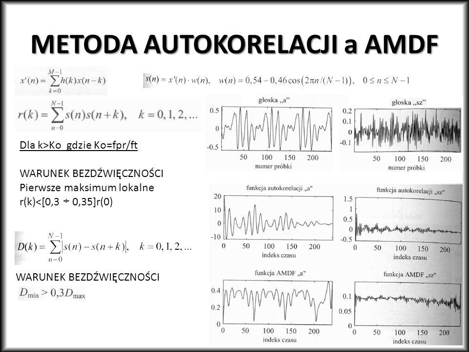 METODA AUTOKORELACJI a AMDF WARUNEK BEZDŹWIĘCZNOŚCI Dla k>Ko gdzie Ko=fpr/ft WARUNEK BEZDŹWIĘCZNOŚCI Pierwsze maksimum lokalne r(k)<[0,3 ÷ 0,35]r(0)