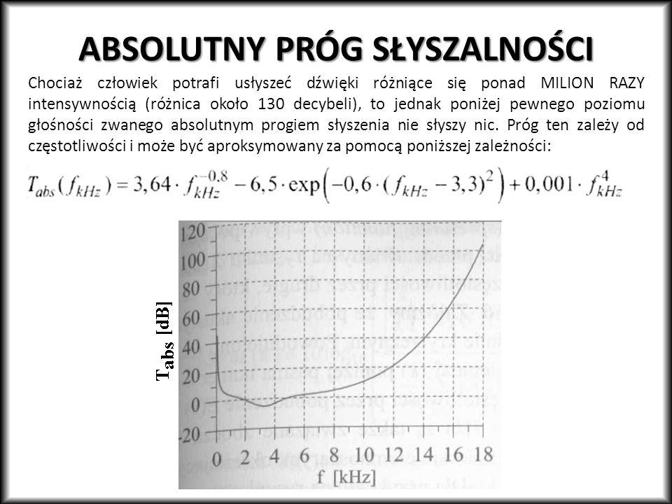ABSOLUTNY PRÓG SŁYSZALNOŚCI Chociaż człowiek potrafi usłyszeć dźwięki różniące się ponad MILION RAZY intensywnością (różnica około 130 decybeli), to j