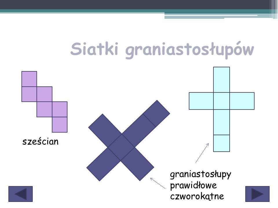 Siatki graniastosłupów graniastosłupy prawidłowe czworokątne sześcian