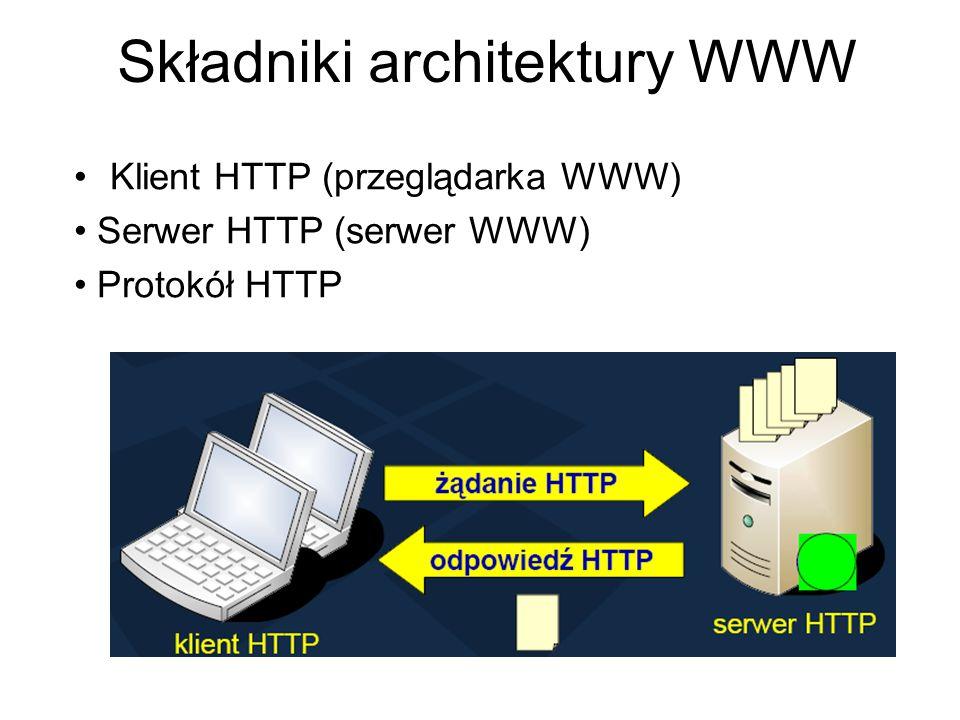 Rys historyczny Projekt Tima Bernersa-Lee dla CERN (1989) Pierwsza przeglądarka – WorldWideWeb Mosaic Pierwszy serwer WWW - http